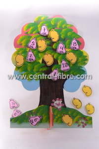 pohon hitung